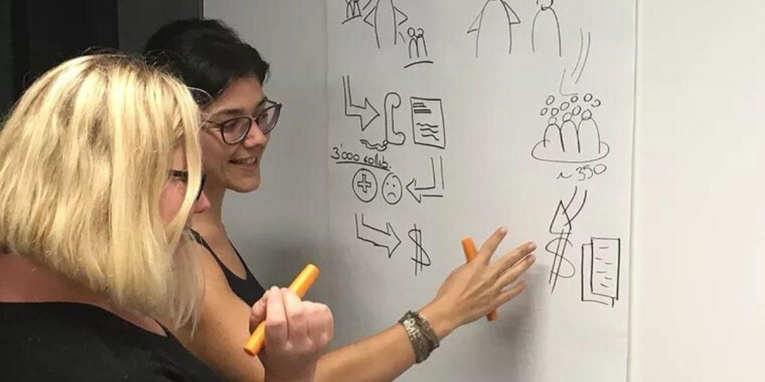 Formation de facilitation visuelle apprendre à dessiner en deux coups de crayon